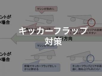 ミニ四駆キッカーフラップ対策
