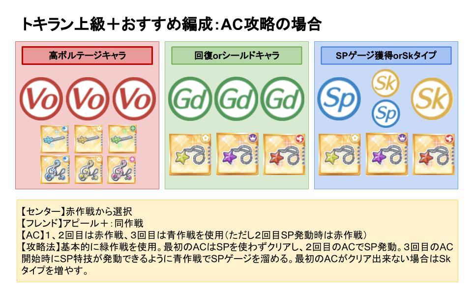 【スクスタ】TOKIMEKIRunners上級+おすすめ編成:AC攻略